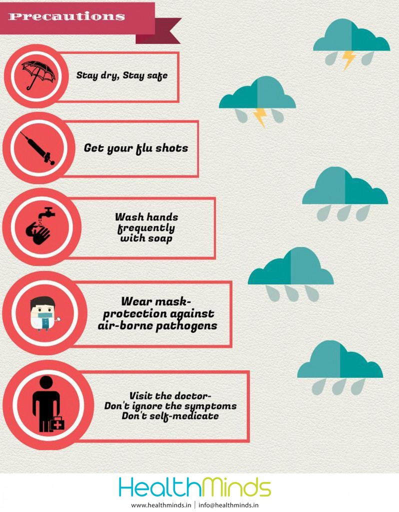 Precautions-Monsoon Blog (1)