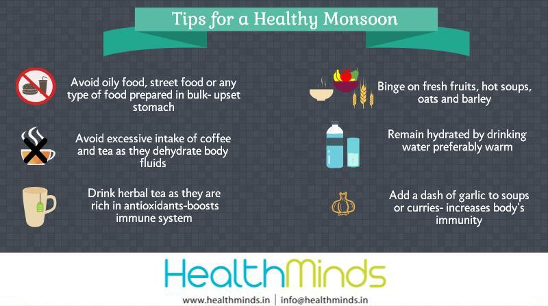 Tips- Monsoon Blog